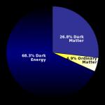 L'énergie noire